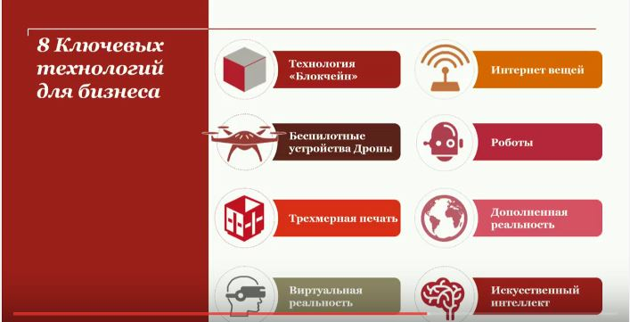 8key_techologies_for_future